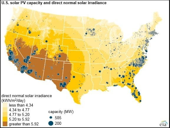 USA Solar PV Capacity and Direct normal solar irradiance